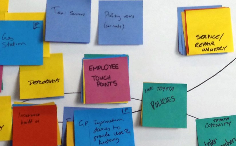 Design Strategy & Design Research