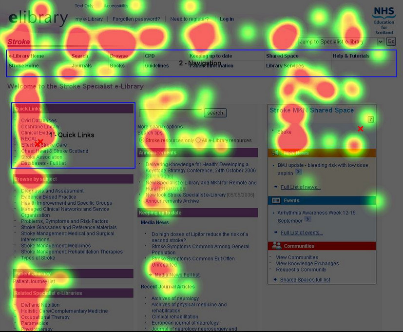 Crazy Egg's Heatmaps and Visitor Insights