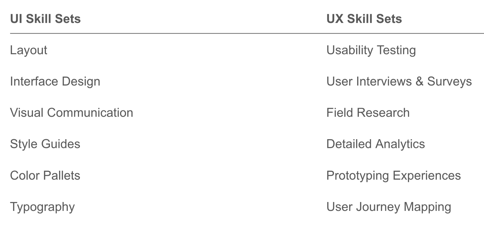 User Interface Vs. User Experience, Are there users in your UX?